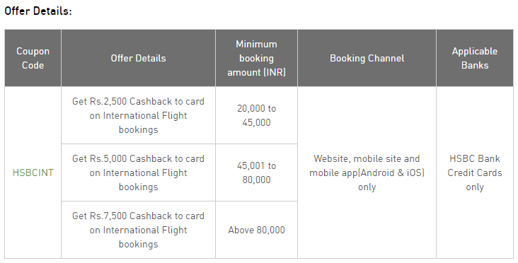 MakeMyTrip Offer Details